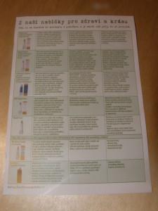 a také informace o různých produktech